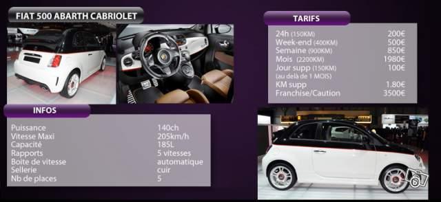 location de voiture fiat abarth smart offre paris 75008 paris 49. Black Bedroom Furniture Sets. Home Design Ideas